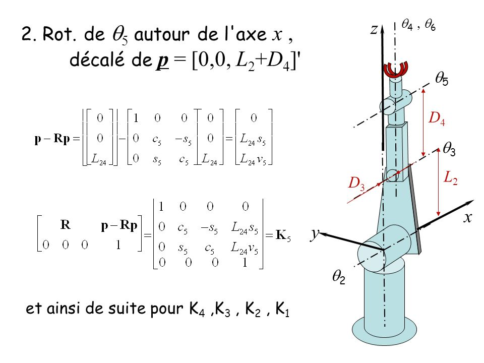 2. Rot. de q5 autour de l axe x , décalé de p = [0,0, L2+D4]